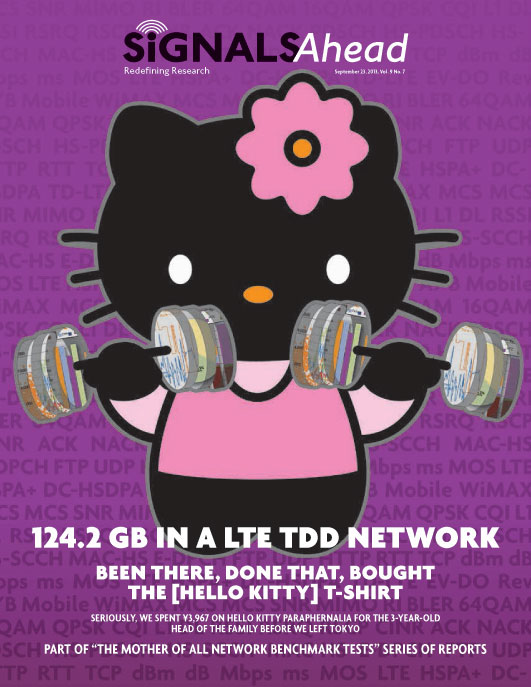 124.2 GB in a LTE TDD network - been there, done that, bought the [Hello Kitty] t-shirt